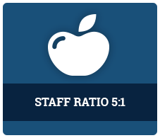 Staff Ratio 5:1
